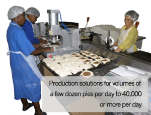 Pie Designs & Solutions - Suppliers of commercial production