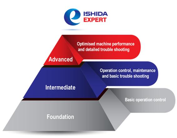 ish2016-025-ishida-expert